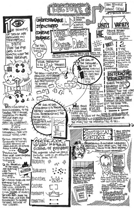 Infographics & Data Visualization Sketchnotes by Javier Sandoval ... | Infographics Universe | Scoop.it