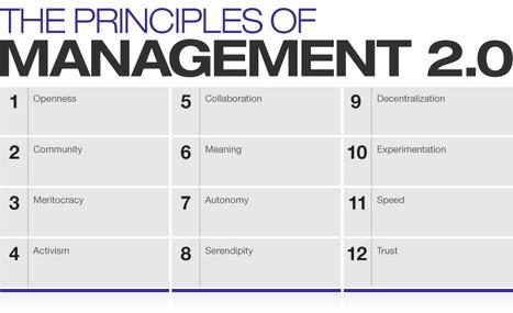 Principles of Management 2.0 - | Art of Hosting | Scoop.it