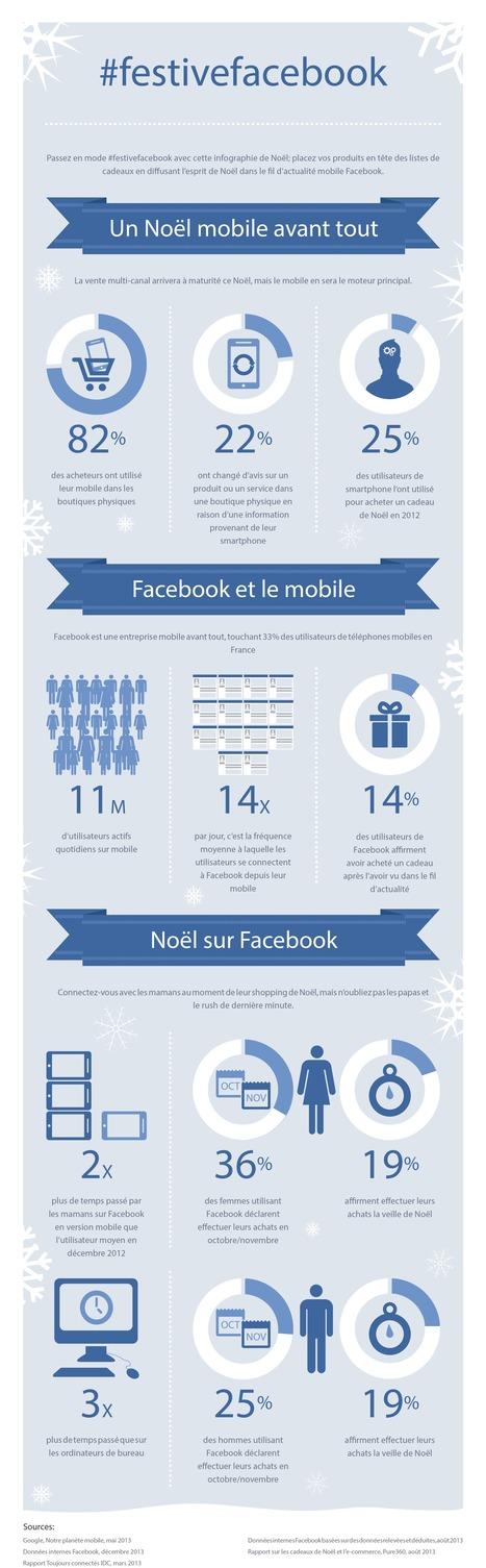 [infographie] Nouveaux chiffres Facebook pour un Noël 2013 très mobile | MediaBrandsTrends | Scoop.it