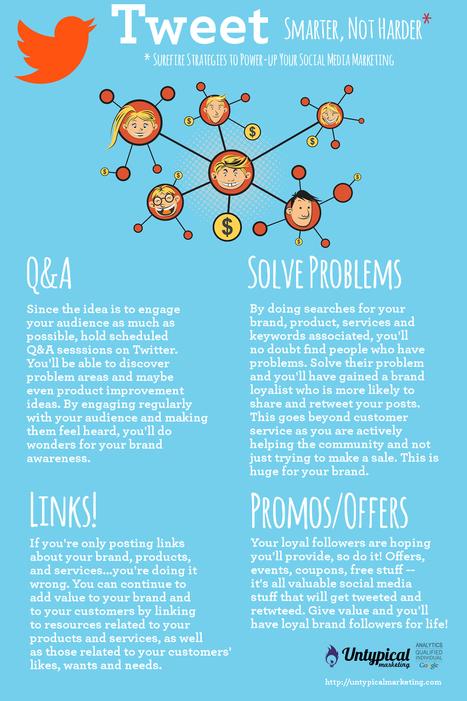 Tweet Smarter, Not Harder [INFOGRAPHIC] | AllTwitter | timms brand design | Scoop.it