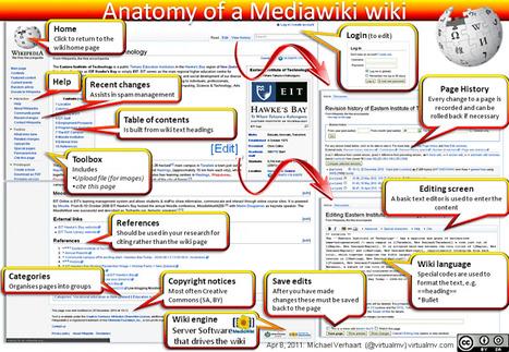 What is a wiki? | La biblioteca de Alejandría está en la Red | Scoop.it