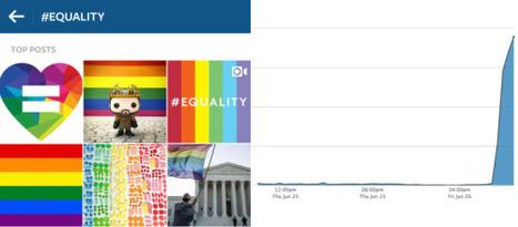 Actu Instagram : les trending topics arrivent   Instagram: outils, tips & fun   Scoop.it