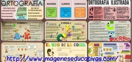 Ortografía básica EN IMAGENES - Imagenes Educativas | Impuls a la lectura | Scoop.it