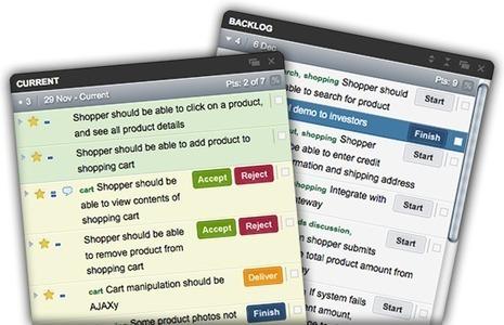 Scope (project management)