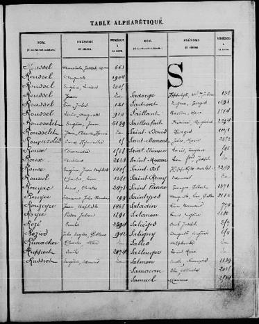Vos ancêtres pendant la guerre 14-18 (3) : les registres matricules ... | Passé Simple | Scoop.it