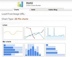 Top 10 Free Tools to Create Data Visualization Infographics | Neli Maria Mengalli's Scoop.it! Space | Scoop.it