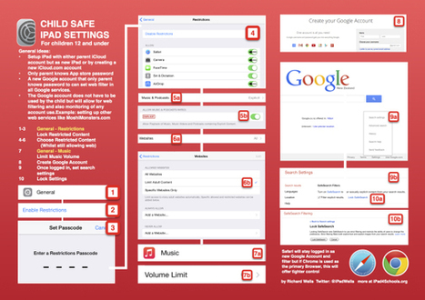 How to Keep iPad children safe online   Easy to use tooles and methods   Scoop.it