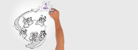 Video scribing et présentations animées | Facilitation graphique, video scribing et design de l'information | All about Visualization & Storytelling | Scoop.it