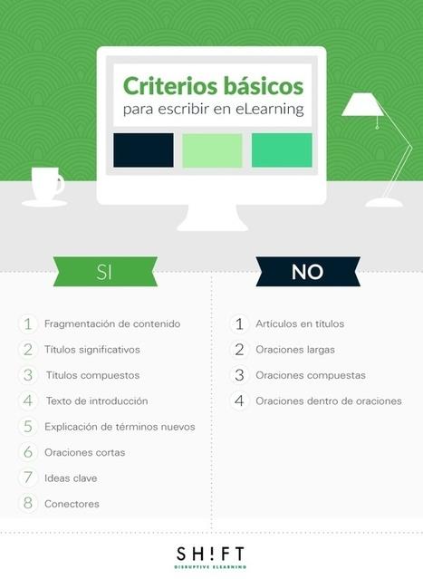 Criterios básicos para escribir en eLearning | Aprendizaje en línea | Scoop.it