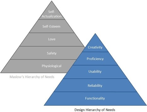 an analysis of the hierarchy system during the neoclassical era Students will be able to analyze and identify specific characteristics the neoclassical style used in art materials students will write an analysis of the image as an example of neoclassical art students will address the following questions in their writing: • how does this image exemplify neoclassicism .