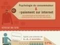 [Infographie] La psychologie du e-acheteur ... | E-marketing Topics | Scoop.it