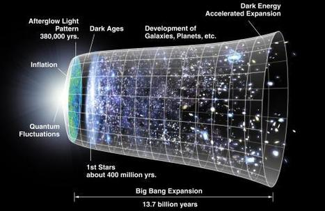 Astrophysicist suggests a very brief habitable epoch of the early Universe just after big bang | Vloasis sci-tech | Scoop.it