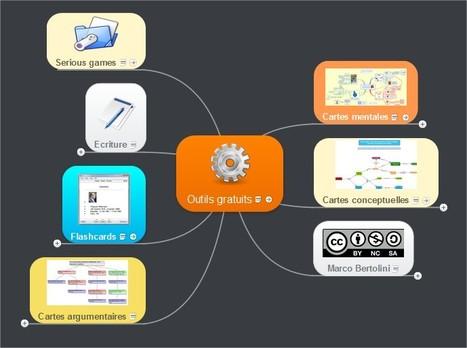 Des outils gratuits pour mieux étudier | Tech in teaching | Scoop.it