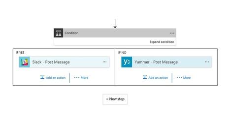 Automate processes + tasks | Microsoft Flow | Home Automation | Scoop.it