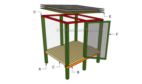 Dog Kennel Plans | Free Outdoor Plans - DIY Shed, Wooden Playhouse, Bbq, Woodworking Projects | Diy Furniture Plans | Scoop.it
