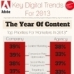 Infographie : Les tendances marketing pour 2013 | Emarketing et brand content, vers les marques média | Scoop.it
