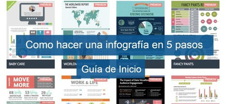 Como hacer una infografía en 5 pasos - Venngage | Utilidades TIC para el aula | Scoop.it