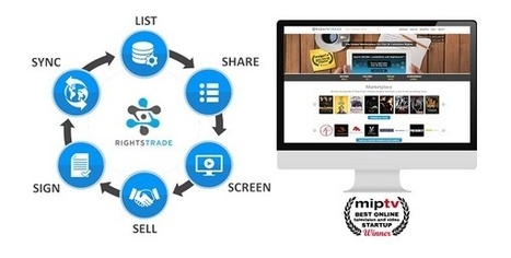 Acuerdo entre AssetMedia y RightsTrade para potenciar la compra-venta internacional de contenido audiovisual en España - mundoplus.tv | Big Media (Esp) | Scoop.it