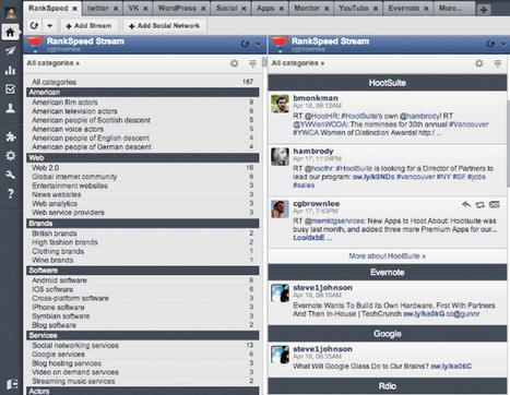 10 Essential Social Media Tools for Social Media Managers | Social Media Marketing for Small Biz | Scoop.it