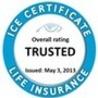 Term Canada Life Insurance