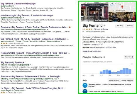 Comment créer un compte Google my Business restaurant | Revue de presse | Scoop.it