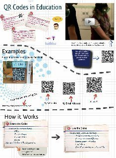 QR codes in Education: qr codes education | Glogster EDU - 21st century multimedia tool for educators, teachers and students | Personal y hobbies | Scoop.it