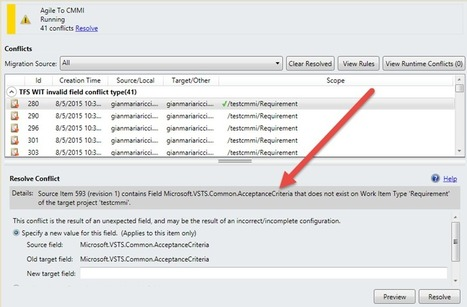 TFS Integration Platform, copy from Agile 2010 to CMMI 2013 Alkampfer's Place | | Visual Studio ALM | Scoop.it