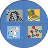 STEM Best Practices K-12