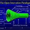Open for Innovation?