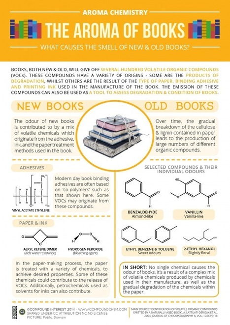 The chemistry behind the smell of old books | Lectures interessants | Scoop.it