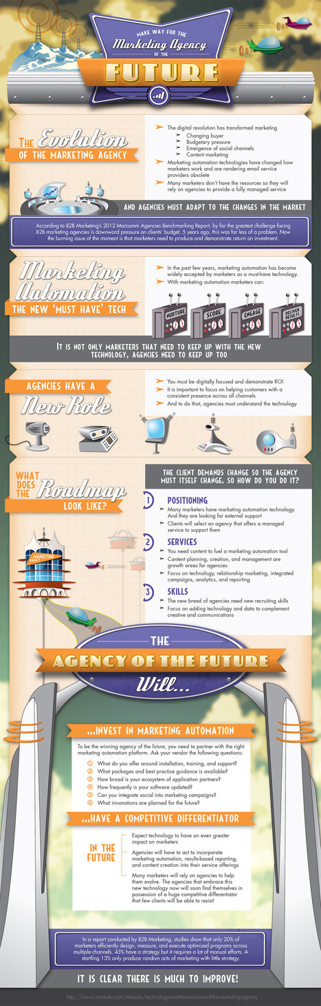 Make Way For The Agency of the Future [Infographic] - Marketo | State of Marketing Automation | Scoop.it