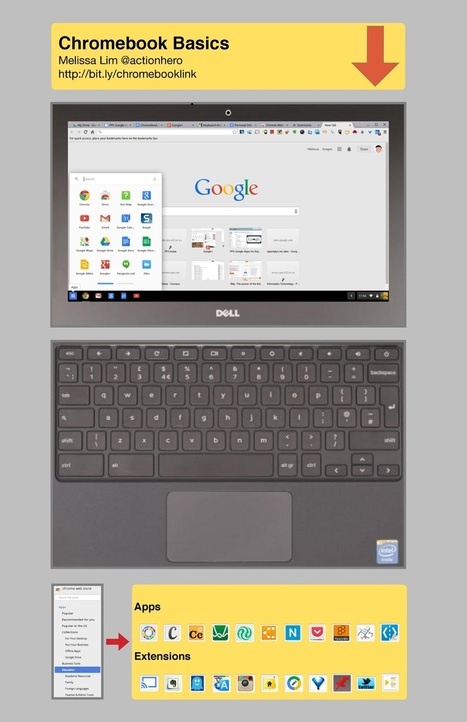 Chromebook Basics by Melissa Lim | Students Learning with Laptops | Scoop.it