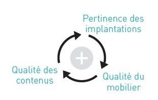 L'affichage dynamique sort de l'expérimentation | Communication territoriale, de crise ou 2.0 | Scoop.it