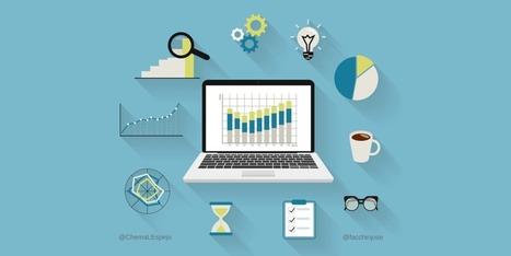 Estadísticas de Facebook Insights ¡Guía básica de analitica para dummies! | Mundo Marquetero Digital | Scoop.it
