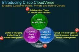 Cisco unifie ses plateformes cloud avec l'architecture CloudVerse | Cloud computing : une solution ... | Scoop.it