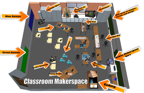 Makerspace for Education | Library Evolution: the changing shape of libraries and librarianship | Scoop.it