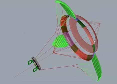 Daisy Kite Airborne Wind Turbine   Emerging tec