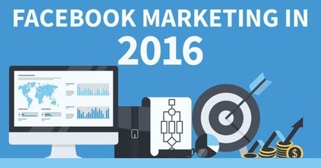 How Facebook Marketing is Changing in 2016 [infographic] | SEO | Scoop.it