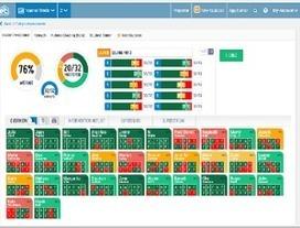 6 Powerful Chrome Apps for Classroom Management   Dislearning Desapprentissage Desaprendizaje   Scoop.it