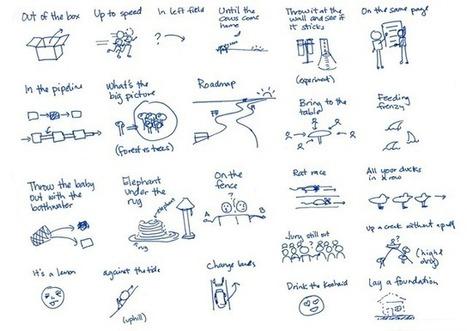 Sketchnote Lesson: Metaphors   Speak to the future   Scoop.it