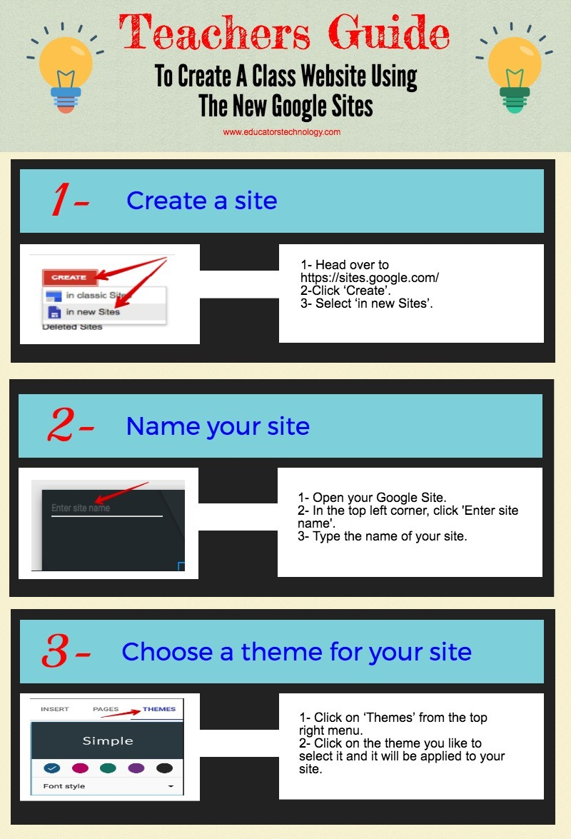 A step-by-step guide to creating a class websit...