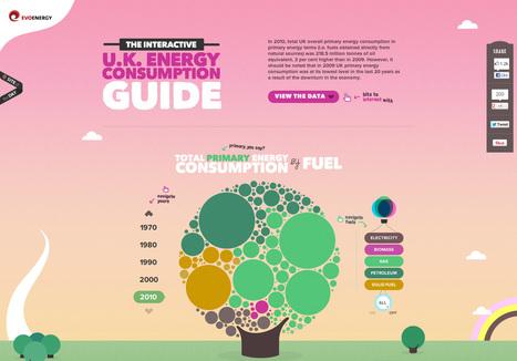 Trend alert: 20 animated website designs | Webdesigner Depot | Website Marketing Solutions | Scoop.it