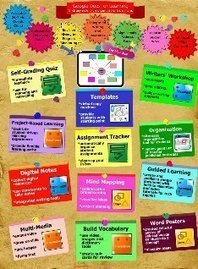 Google Docs for Learning   Teaching, Sharing   Scoop.it