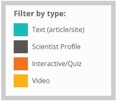 Sparticl: The Best Science on the Web | STEM Connections | Scoop.it