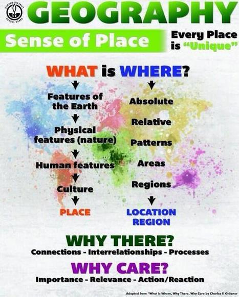 Defining Geography: What is Where, Why There, and Why Care? | Cool School Ideas | Scoop.it