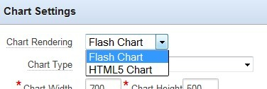 To Flash or Not To Flash: Apex 4.2 answers thequestion. | APEX | Scoop.it