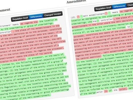 Bruxelles: les textes des lobbies «copiés-collés» dans les lois | Le Monolecte | Scoop.it