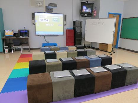 5 recursos de Internet imprescindibles para cualquier profesor - Educación 3.0   GuadaTIC   Scoop.it
