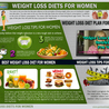 Easy Ways To Lose Weight In A Months