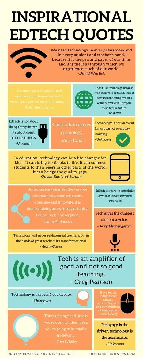 Quotes In Igeneration 21st Century Education Pedagogy Digital